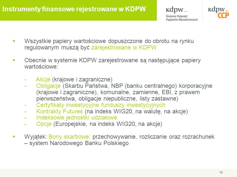 Instrumenty finansowe rejestrowane w KDPW  Wszystkie papiery wartościowe dopuszczone do obrotu na rynku regulowanym muszą być zarejestrowane w KDPW 