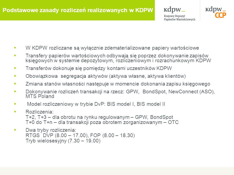  W KDPW rozliczane są wyłącznie zdematerializowane papiery wartościowe  Transfery papierów wartościowych odbywają się poprzez dokonywanie zapisów ks