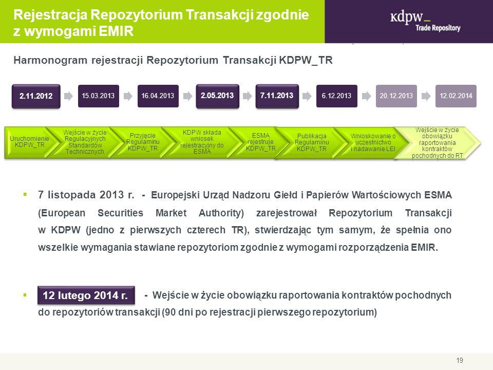 Rejestracja Repozytorium Transakcji zgodnie z wymogami EMIR 19 Uruchomienie KDPW_TR Wejście w życie Regulacyjnych Standardów Technicznych Przyjęcie Re