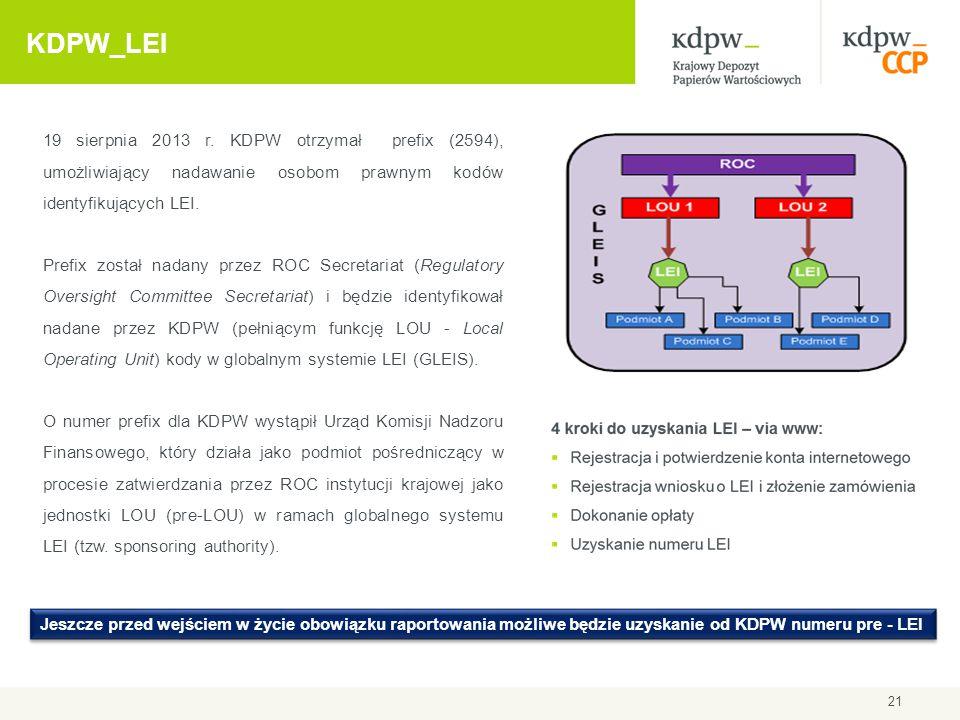 KDPW_LEI 21 19 sierpnia 2013 r. KDPW otrzymał prefix (2594), umożliwiający nadawanie osobom prawnym kodów identyfikujących LEI. Prefix został nadany p