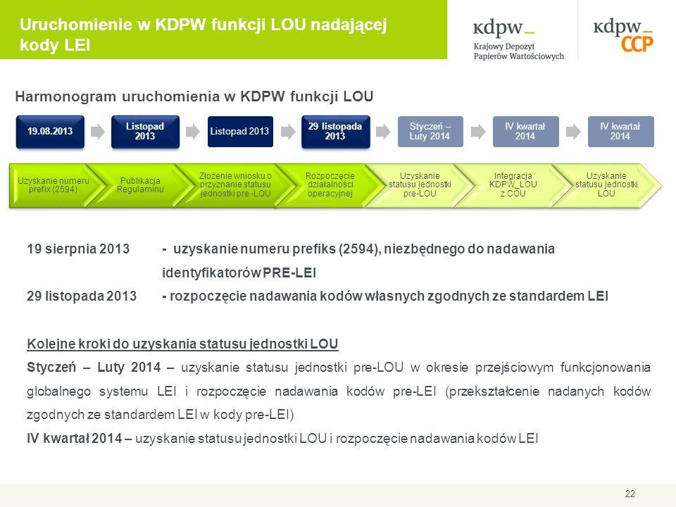 Uruchomienie w KDPW funkcji LOU nadającej kody LEI Harmonogram uruchomienia w KDPW funkcji LOU 22 Uzyskanie numeru prefix (2594) Publikacja Regulaminu