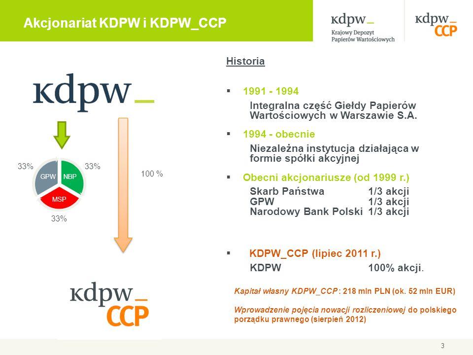 Akcjonariat KDPW i KDPW_CCP 3 NBP MSP GPW 100 % Historia  1991 - 1994 Integralna część Giełdy Papierów Wartościowych w Warszawie S.A.  1994 - obecni