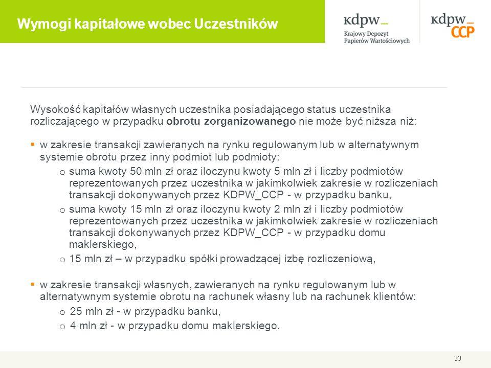 Wymogi kapitałowe wobec Uczestników 33 Wysokość kapitałów własnych uczestnika posiadającego status uczestnika rozliczającego w przypadku obrotu zorgan