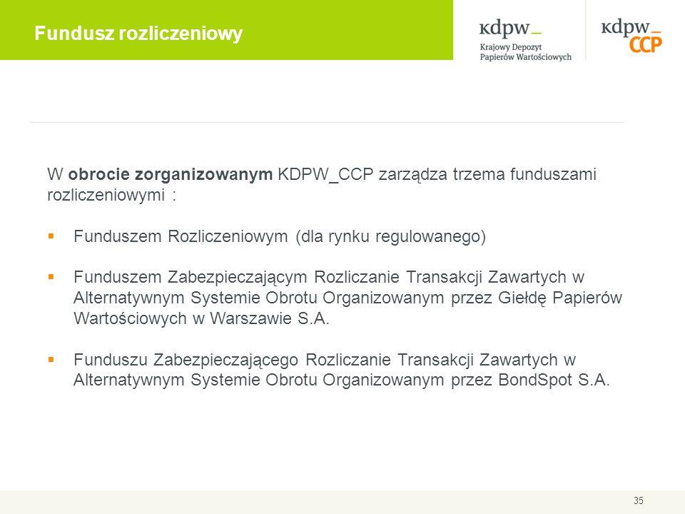 Fundusz rozliczeniowy 35 W obrocie zorganizowanym KDPW_CCP zarządza trzema funduszami rozliczeniowymi :  Funduszem Rozliczeniowym (dla rynku regulowa