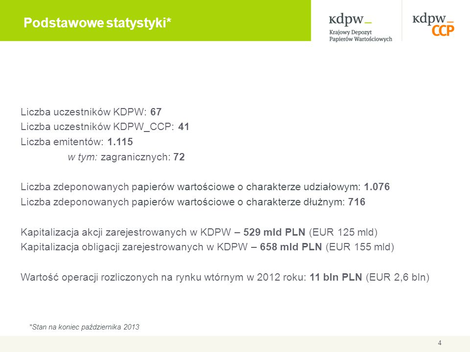 Liczba uczestników KDPW: 67 Liczba uczestników KDPW_CCP: 41 Liczba emitentów: 1.115 w tym: zagranicznych: 72 Liczba zdeponowanych papierów wartościowe