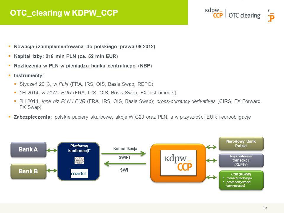 OTC_clearing w KDPW_CCP Bank A Bank B Repozytorium transakcji (KDPW) Narodowy Bank Polski Platformy konfirmacji* Komunikacja SWIFT CSD (KDPW) rozrachu