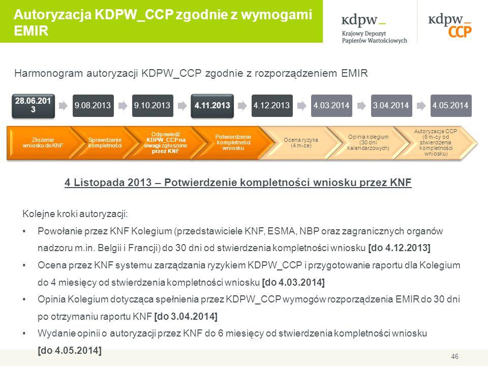 Autoryzacja KDPW_CCP zgodnie z wymogami EMIR Harmonogram autoryzacji KDPW_CCP zgodnie z rozporządzeniem EMIR 46 Złożenie wniosku do KNF Sprawdzanie ko