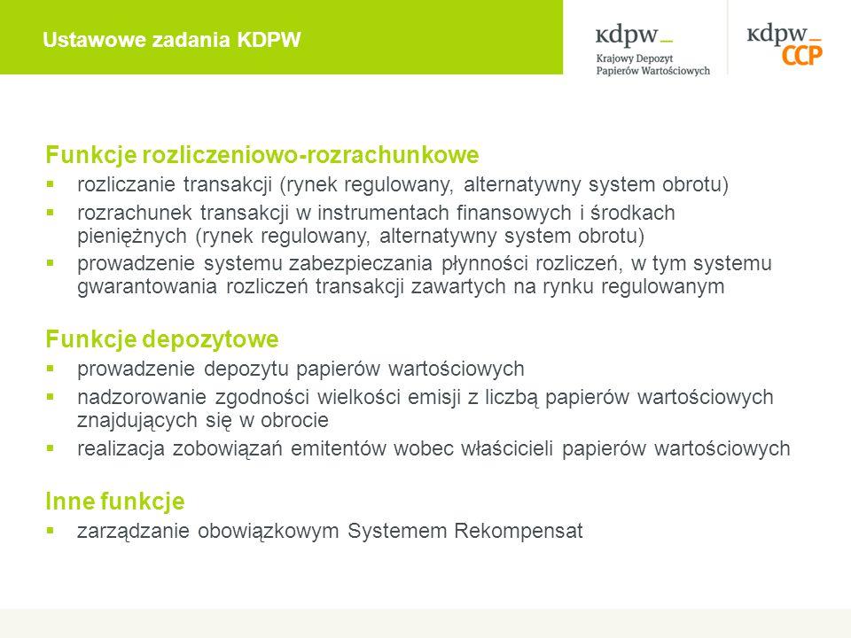 Rejestracja Repozytorium Transakcji zgodnie z wymogami EMIR 19 Uruchomienie KDPW_TR Wejście w życie Regulacyjnych Standardów Technicznych Przyjęcie Regulaminu KDPW_TR KDPW składa wniosek rejestracyjny do ESMA ESMA rejestruje KDPW_TR Publikacja Regulaminu KDPW_TR Wnioskowanie o uczestnictwo i nadawanie LEI Wejście w życie obowiązku raportowania kontraktów pochodnych do RT 2.11.2012 15.03.201316.04.2013 2.05.20137.11.2013 6.12.201320.12.201312.02.2014  7 listopada 2013 r.