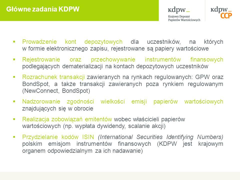 Instrumenty finansowe rejestrowane w KDPW  Wszystkie papiery wartościowe dopuszczone do obrotu na rynku regulowanym muszą być zarejestrowane w KDPW  Obecnie w systemie KDPW zarejestrowane są następujące papiery wartościowe: - Akcje (krajowe i zagraniczne) -Obligacje (Skarbu Państwa, NBP (banku centralnego) korporacyjne (krajowe i zagraniczne), komunalne, zamienne, EBI, z prawem pierwszeństwa, obligacje niepubliczne, listy zastawne) -Certyfikaty inwestycyjne funduszy inwestycyjnych -Kontrakty Futures (na indeks WIG20, na walutę, na akcje) -Indeksowe jednostki udziałowe -Opcje (Europejskie, na indeks WIG20, na akcje)  Wyjątek: Bony skarbowe: przechowywanie, rozliczanie oraz rozrachunek – system Narodowego Banku Polskiego 10