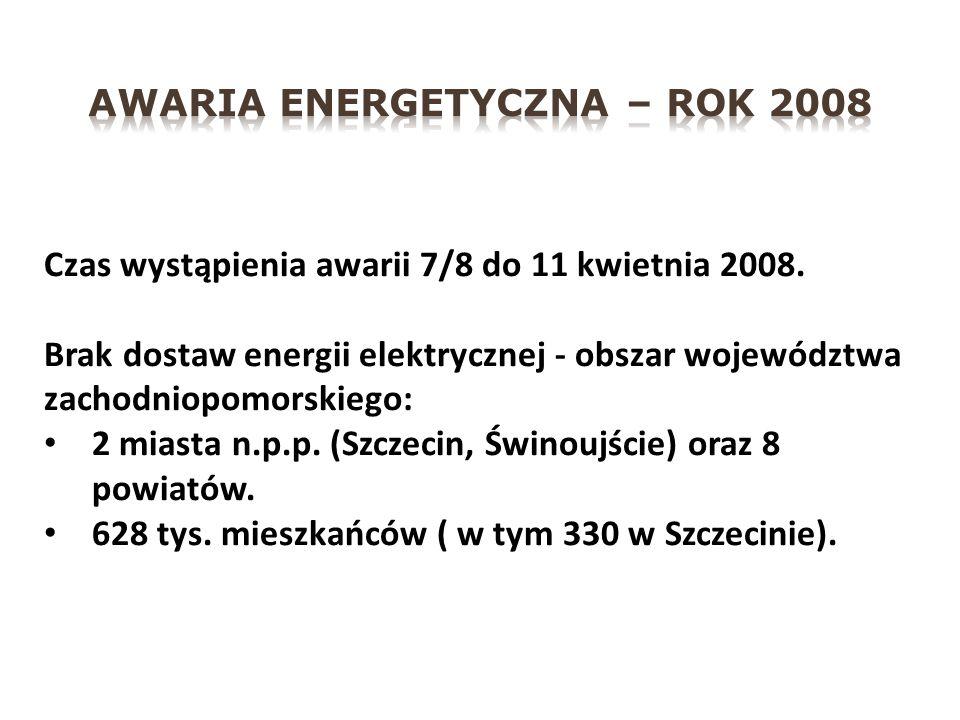 Czas wystąpienia awarii 7/8 do 11 kwietnia 2008.