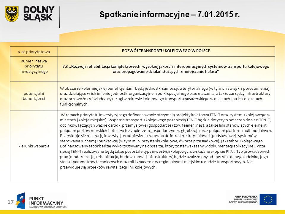 17 Spotkanie informacyjne – 7.01.2015 r.