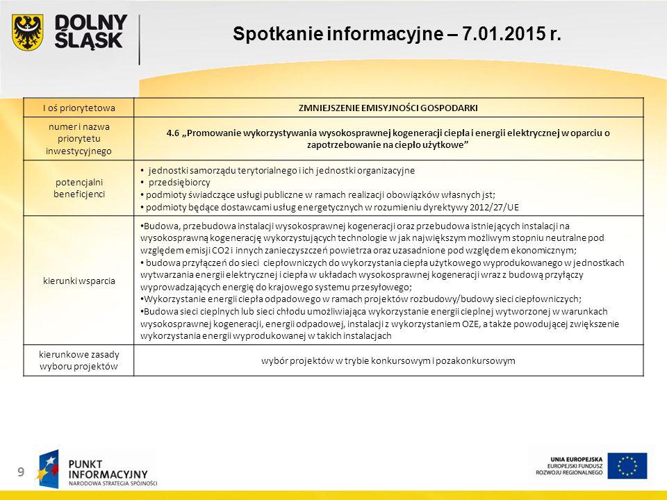 10 Spotkanie informacyjne – 7.01.2015 r.