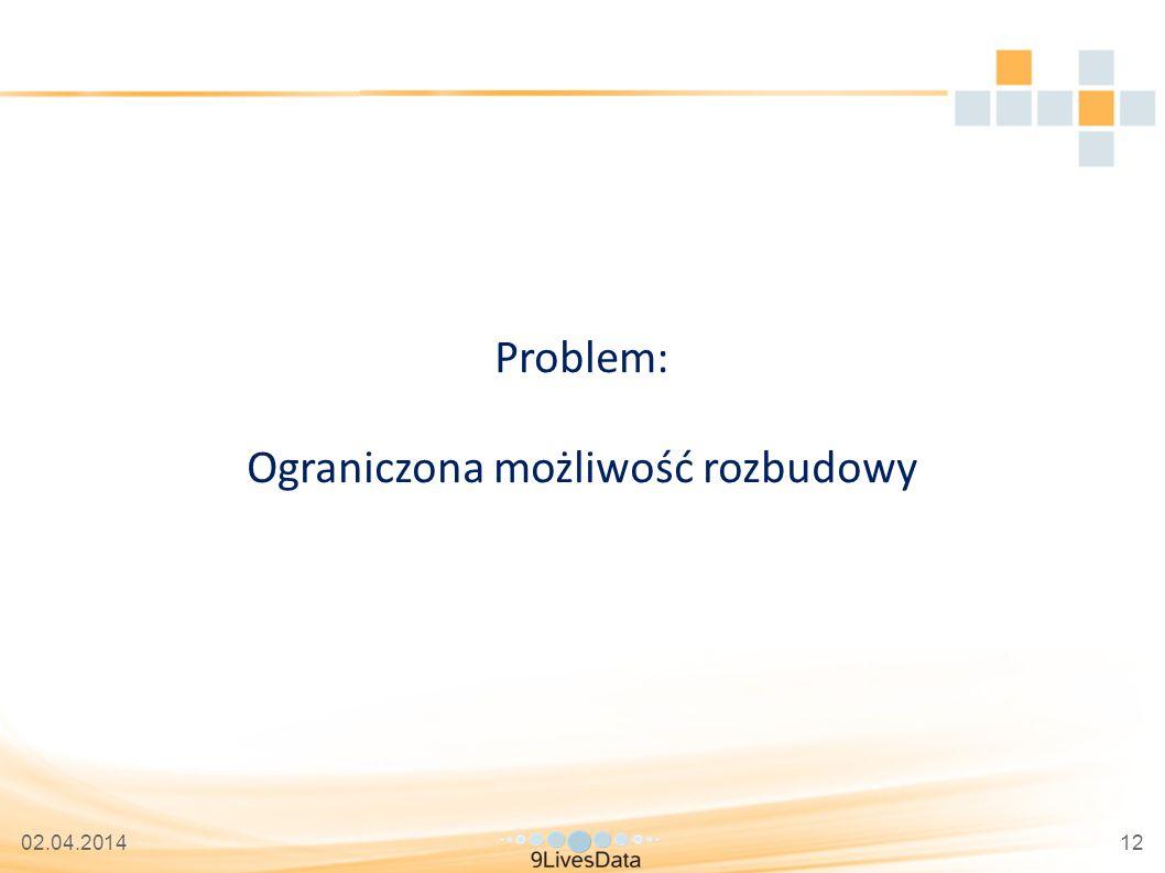 02.04.201412 Problem: Ograniczona możliwość rozbudowy