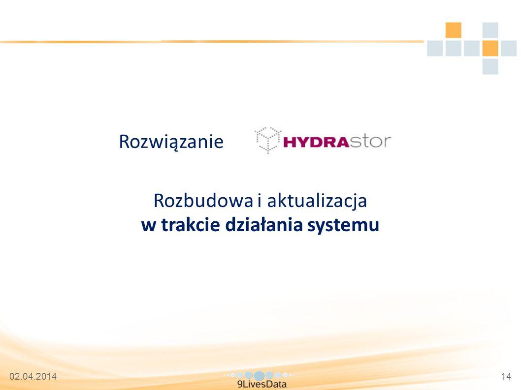02.04.201414 Rozbudowa i aktualizacja w trakcie działania systemu Rozwiązanie :