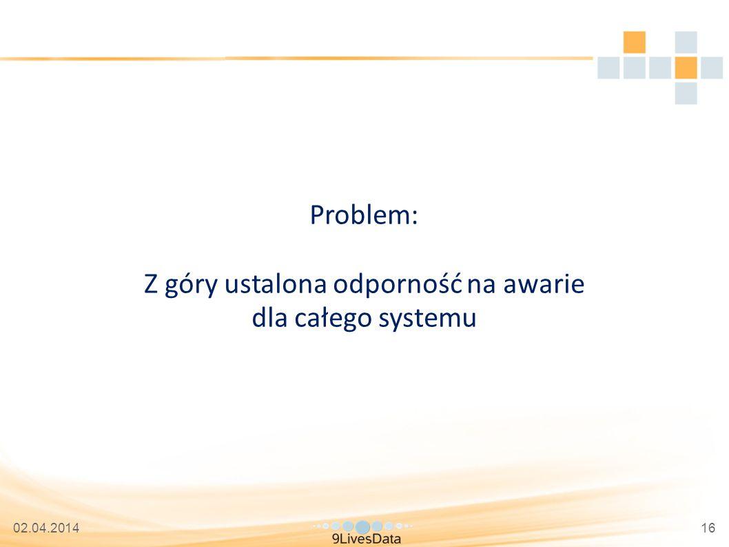 02.04.201416 Problem: Z góry ustalona odporność na awarie dla całego systemu
