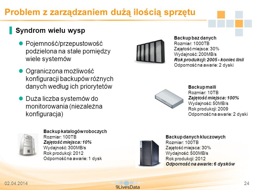 02.04.201424 Problem z zarządzaniem dużą ilością sprzętu Backup maili Rozmiar: 10TB Zajętość miejsca: 100% Wydajność: 50MB/s Rok produkcji: 2009 Odporność na awarie: 2 dyski Backup katalogów roboczych Rozmiar: 100TB Zajętość miejsca: 10% Wydajność: 300MB/s Rok produkcji: 2012 Odporność na awarie: 1 dysk Backup baz danych Rozmiar: 1000TB Zajętość miejsca: 30% Wydajność: 200MB/s Rok produkcji: 2005 - koniec linii Odporność na awarie: 2 dyski Backup danych kluczowych Rozmiar: 100TB Zajętość miejsca: 30% Wydajność: 500MB/s Rok produkcji: 2012 Odporność na awarie: 6 dysków ▐Syndrom wielu wysp Pojemność/przepustowość podzielona na stałe pomiędzy wiele systemów Ograniczona możliwość konfiguracji backupów różnych danych według ich priorytetów Duża liczba systemów do monitorowania (niezależna konfiguracja)