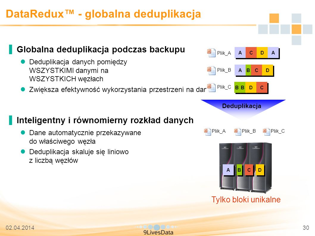 02.04.201430 DataRedux™ - globalna deduplikacja ▐Globalna deduplikacja podczas backupu Deduplikacja danych pomiędzy WSZYSTKIMI danymi na WSZYSTKICH węzłach Zwiększa efektywność wykorzystania przestrzeni na dane ▐Inteligentny i równomierny rozkład danych Dane automatycznie przekazywane do właściwego węzła Deduplikacja skaluje się liniowo z liczbą węzłów B B Deduplikacja Plik_APlik_C A A B B C C D D Plik_B Tylko bloki unikalne A A B B C C D D B B D D C C A A C C D D A A Plik_A Plik_B Plik_C