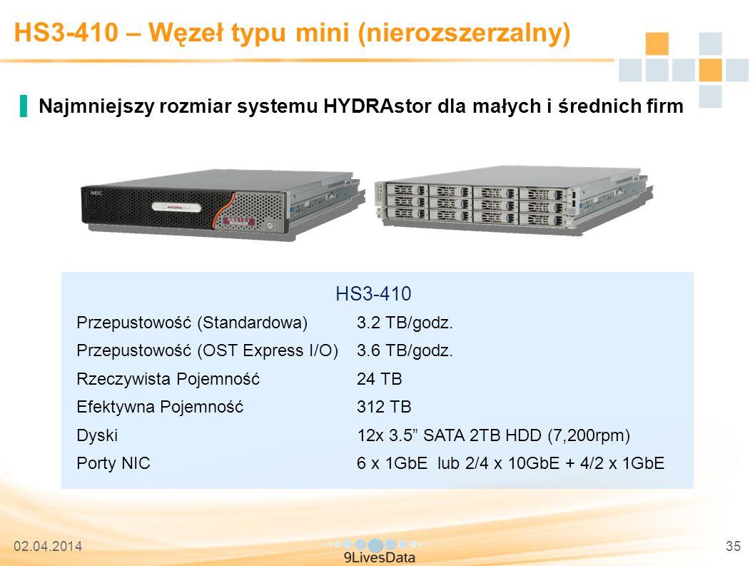 02.04.201435 HS3-410 – Węzeł typu mini (nierozszerzalny) ▐Najmniejszy rozmiar systemu HYDRAstor dla małych i średnich firm HS3-410 Przepustowość (Standardowa)3.2 TB/godz.