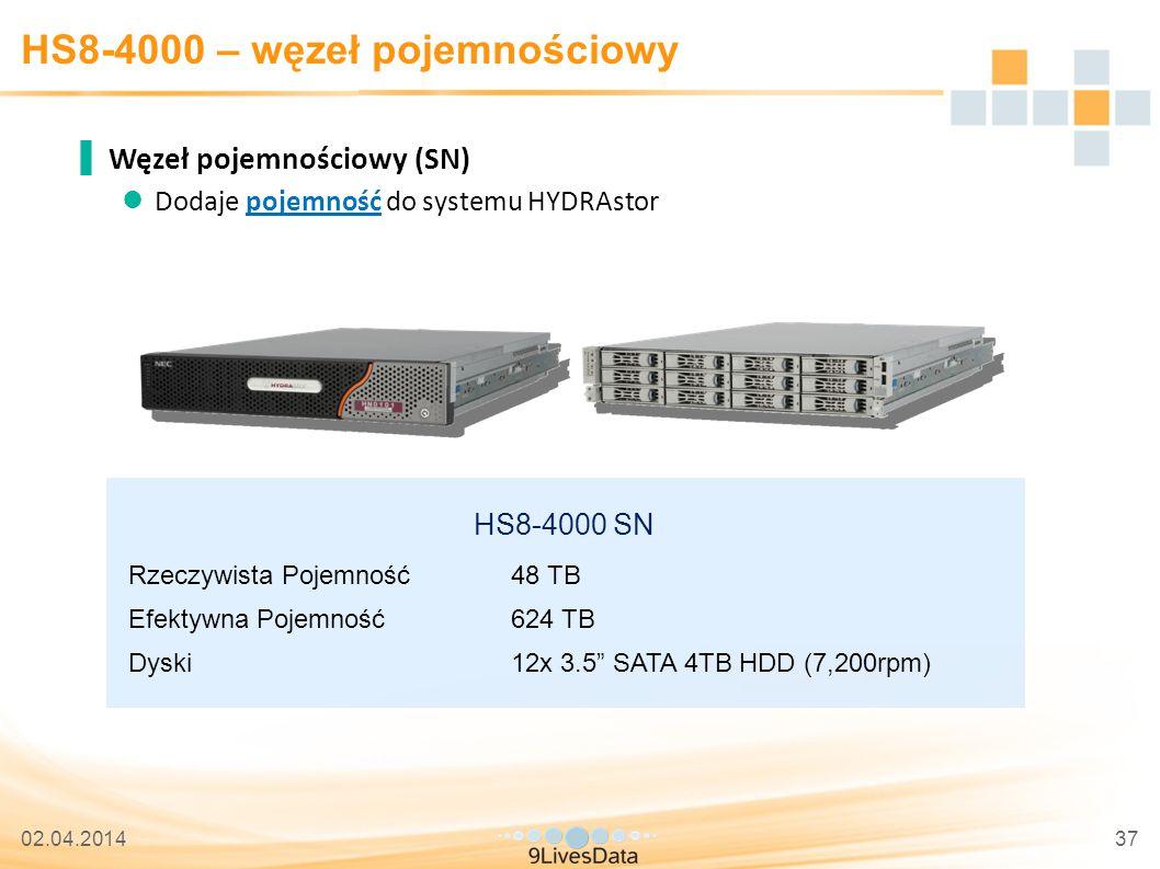 02.04.201437 HS8-4000 SN Rzeczywista Pojemność48 TB Efektywna Pojemność624 TB Dyski12x 3.5 SATA 4TB HDD (7,200rpm) HS8-4000 – węzeł pojemnościowy ▐ Węzeł pojemnościowy (SN) Dodaje pojemność do systemu HYDRAstor