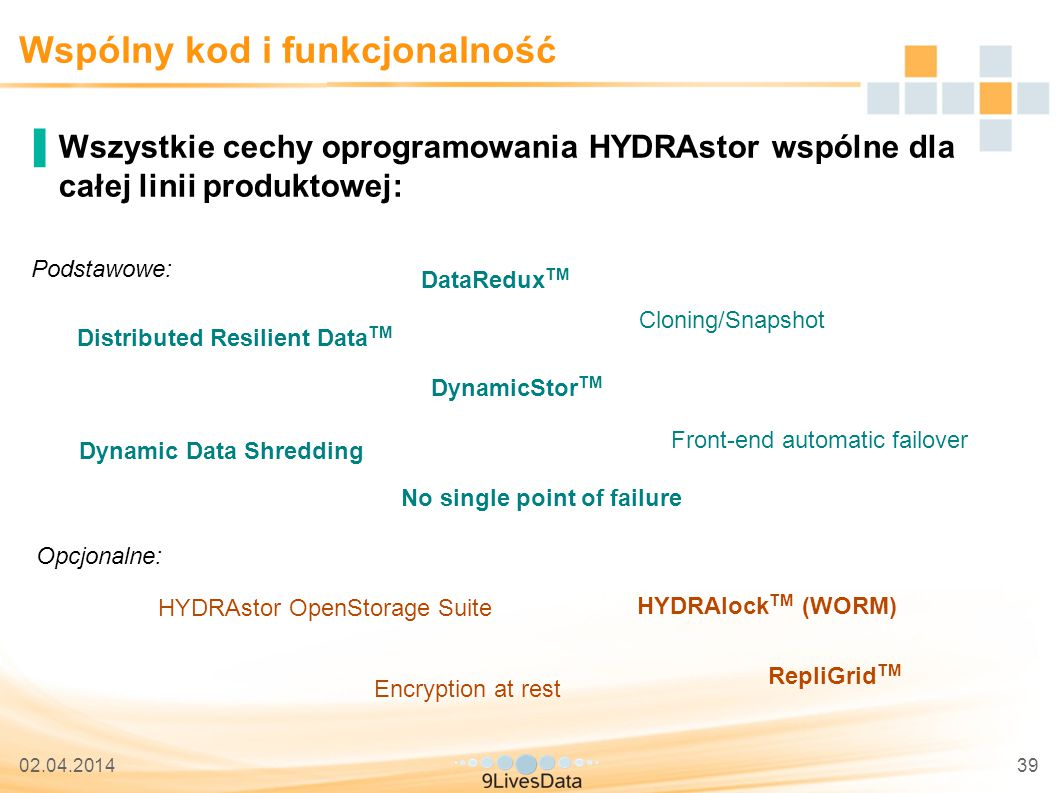 02.04.201439 Wspólny kod i funkcjonalność ▐Wszystkie cechy oprogramowania HYDRAstor wspólne dla całej linii produktowej: Distributed Resilient Data TM DataRedux TM Cloning/Snapshot RepliGrid TM DynamicStor TM Dynamic Data Shredding Front-end automatic failover No single point of failure HYDRAlock TM (WORM) Encryption at rest HYDRAstor OpenStorage Suite Opcjonalne: Podstawowe: