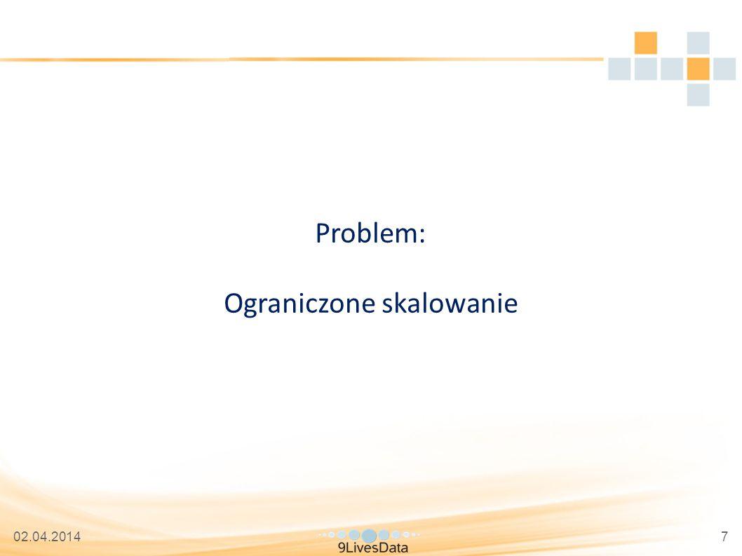 02.04.20147 Problem: Ograniczone skalowanie
