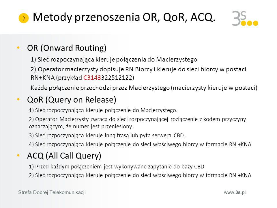 Metody przenoszenia OR, QoR, ACQ. OR (Onward Routing) 1) Sieć rozpoczynająca kieruje połączenia do Macierzystego 2) Operator macierzysty dopisuje RN B