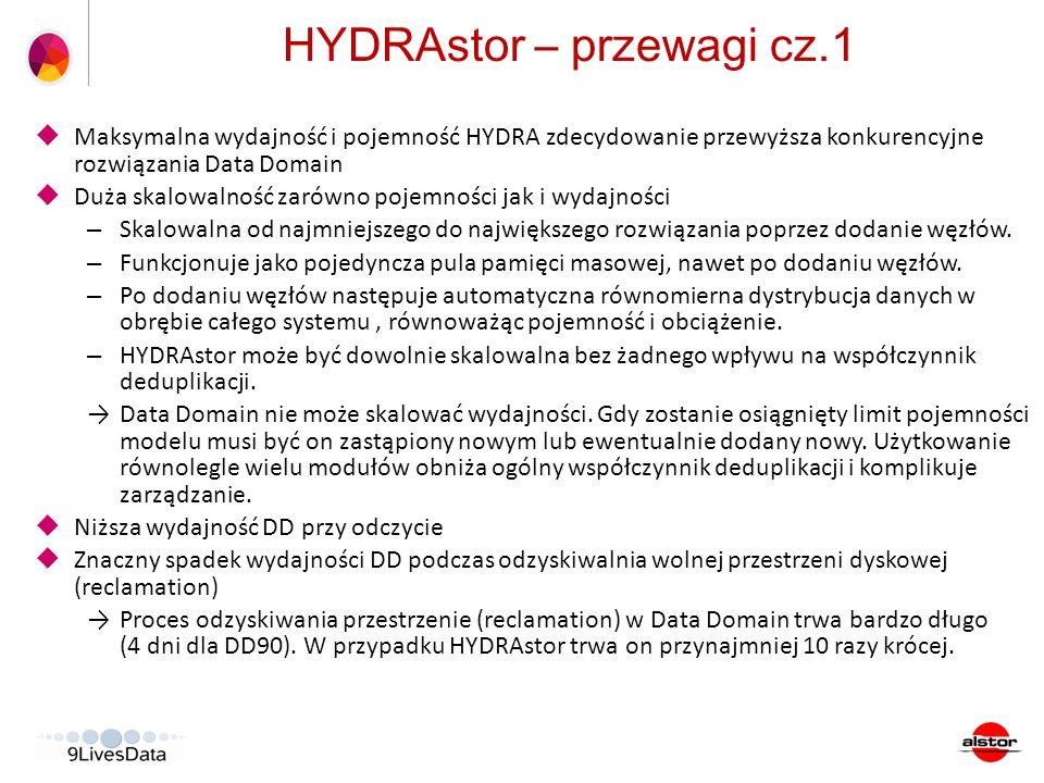  Maksymalna wydajność i pojemność HYDRA zdecydowanie przewyższa konkurencyjne rozwiązania Data Domain  Duża skalowalność zarówno pojemności jak i wy