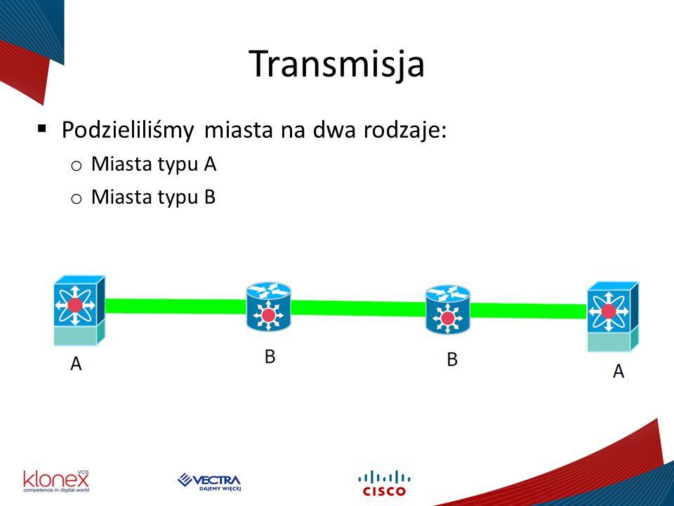 Transmisja i protekcja  Protekcja oparta o sprawdzone od wielu lat mechanizmy IP/MPLS