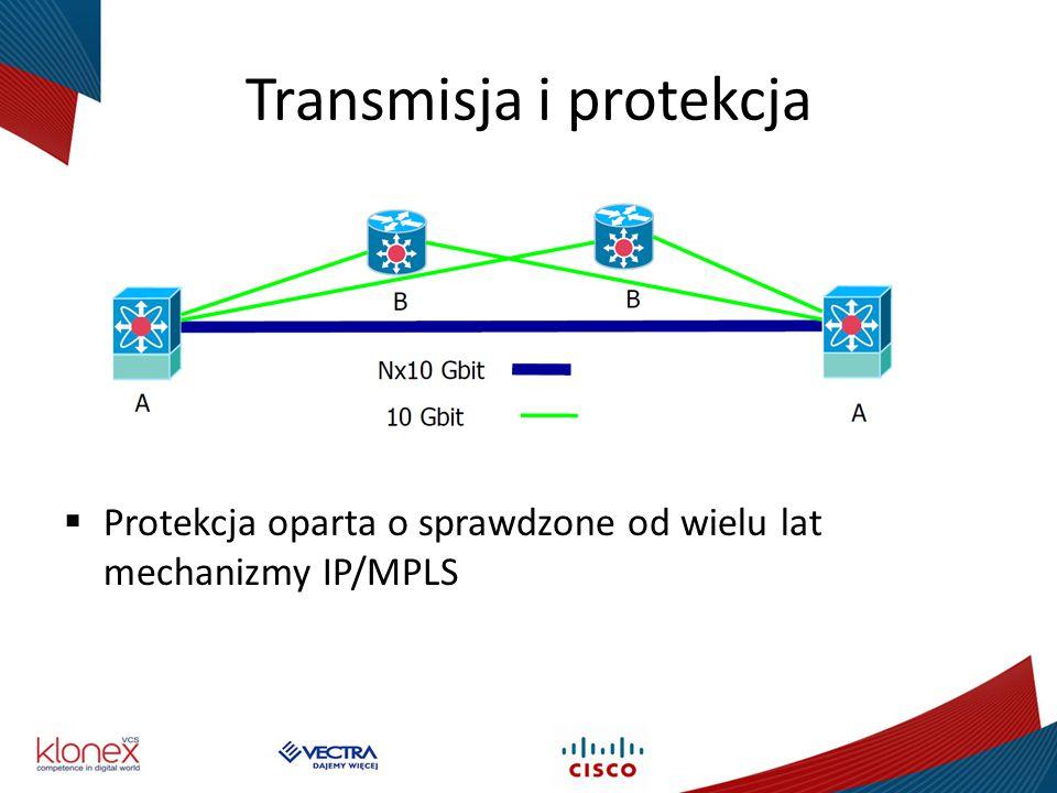 Wprowadzenie 100G 100G DWDM 10G OTU2 -Możemy zredukować do 50 - 90% wykorzystanie długości fali -Taka sama zajętość slotów jak dla 40G OTU4 Dodanie koherentnego transportu 100G = 10 x zwiększenie prędkości w sieci
