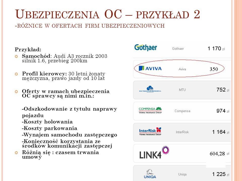 G WARANCJE BANKOWE - PRZYKŁAD 2 KNF Raport bieżący nr 39 / 2010 Data sporządzenia: 2010-11- 19 Temat: Zawarcie umowy ramowej o udzielanie gwarancji bankowych Podstawa prawna: Art.