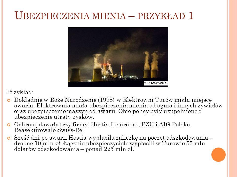 U BEZPIECZENIA MIENIA – PRZYKŁAD 1 Przykład: Dokładnie w Boże Narodzenie (1998) w Elektrowni Turów miała miejsce awaria. Elektrownia miała ubezpieczen