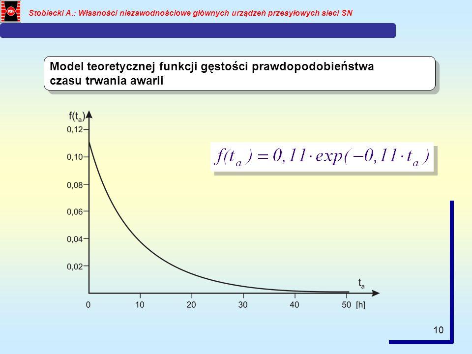 10 Stobiecki A.: Własności niezawodnościowe głównych urządzeń przesyłowych sieci SN Model teoretycznej funkcji gęstości prawdopodobieństwa czasu trwania awarii Model teoretycznej funkcji gęstości prawdopodobieństwa czasu trwania awarii