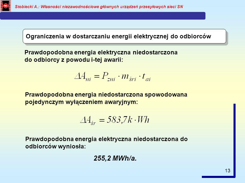 13 Stobiecki A.: Własności niezawodnościowe głównych urządzeń przesyłowych sieci SN Ograniczenia w dostarczaniu energii elektrycznej do odbiorców Praw
