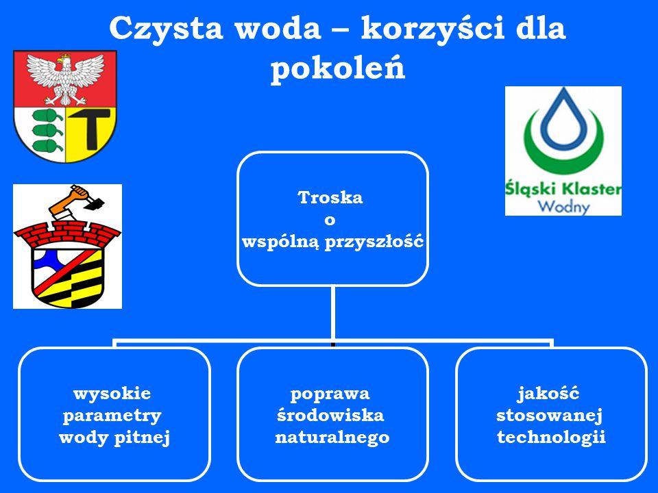 Czysta woda – korzyści dla pokoleń Troska o wspólną przyszłość wysokie parametry wody pitnej poprawa środowiska naturalnego jakość stosowanej technologii