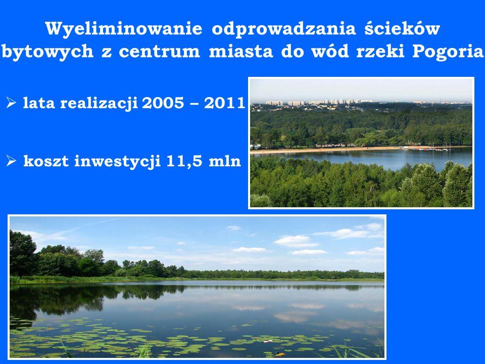  lata realizacji 2005 – 2011  koszt inwestycji 11,5 mln Wyeliminowanie odprowadzania ścieków bytowych z centrum miasta do wód rzeki Pogoria