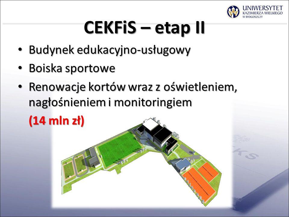 CEKFiS – etap II Budynek edukacyjno-usługowy Budynek edukacyjno-usługowy Boiska sportowe Boiska sportowe Renowacje kortów wraz z oświetleniem, nagłośnieniem i monitoringiem Renowacje kortów wraz z oświetleniem, nagłośnieniem i monitoringiem (14 mln zł)