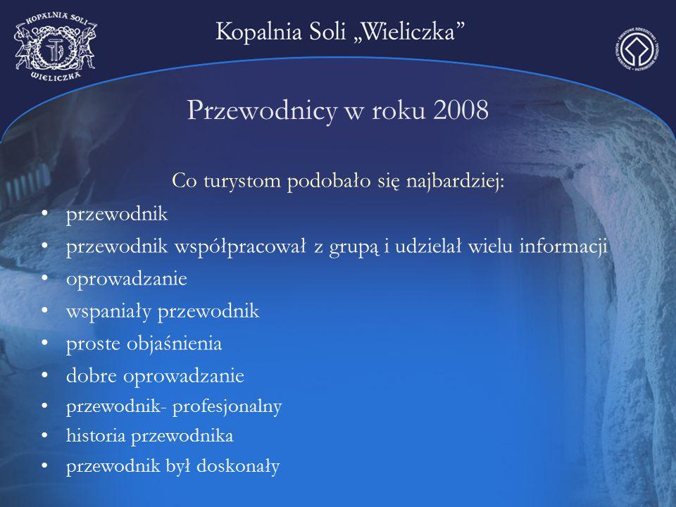 Przewodnicy w roku 2008 Co turystom podobało się najbardziej: przewodnik przewodnik współpracował z grupą i udzielał wielu informacji oprowadzanie wsp