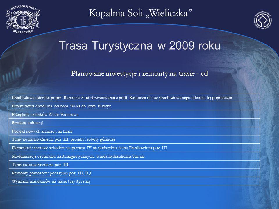 Trasa Turystyczna w 2009 roku Planowane inwestycje i remonty na trasie - cd Przebudowa odcinka poprz.