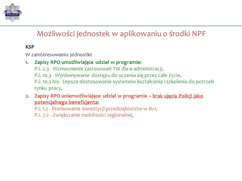 Możliwości jednostek w aplikowaniu o środki NPF KSP W zainteresowaniu jednostki: 1.Zapisy RPO umożliwiające udział w programie: P.i. 2.3 - Wzmocnienie