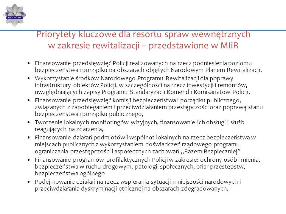 Priorytety kluczowe dla resortu spraw wewnętrznych w zakresie rewitalizacji – przedstawione w MIiR Finansowanie przedsięwzięć Policji realizowanych na