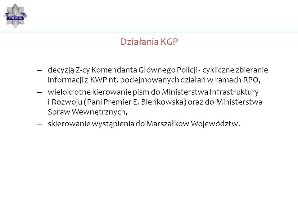 Działania KGP – decyzją Z-cy Komendanta Głównego Policji - cykliczne zbieranie informacji z KWP nt. podejmowanych działań w ramach RPO, – wielokrotne