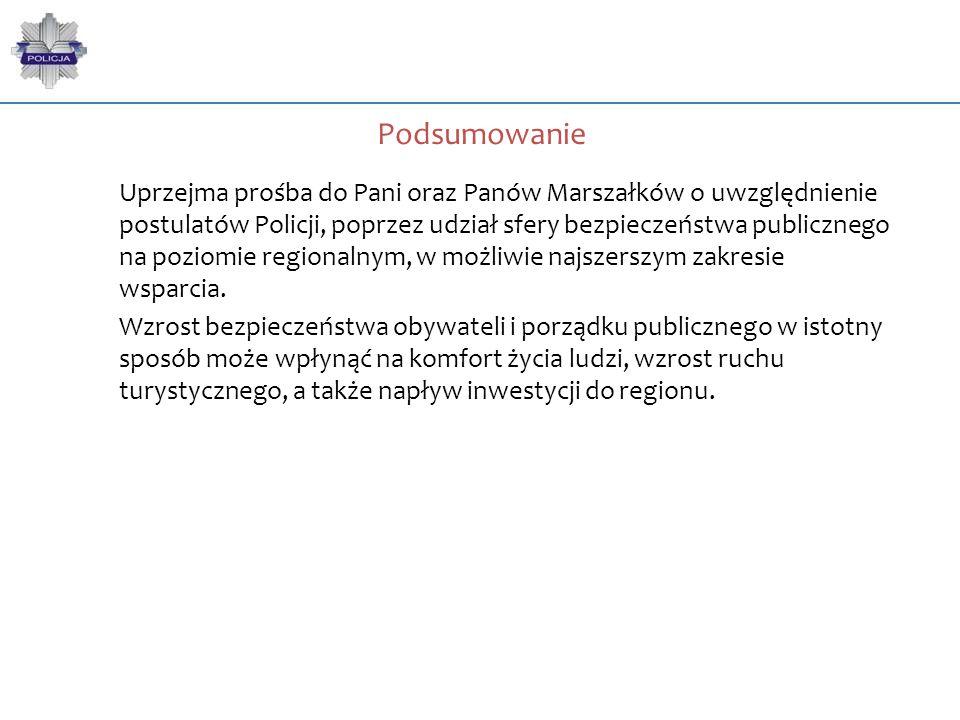 Podsumowanie Uprzejma prośba do Pani oraz Panów Marszałków o uwzględnienie postulatów Policji, poprzez udział sfery bezpieczeństwa publicznego na pozi