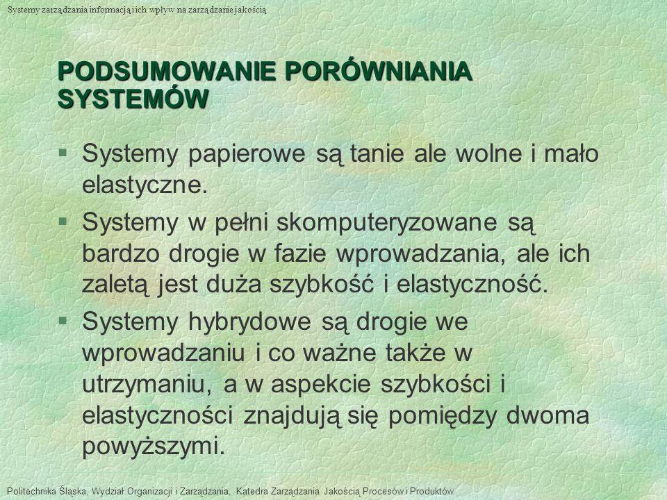 PODSUMOWANIE PORÓWNIANIA SYSTEMÓW §Systemy papierowe są tanie ale wolne i mało elastyczne.
