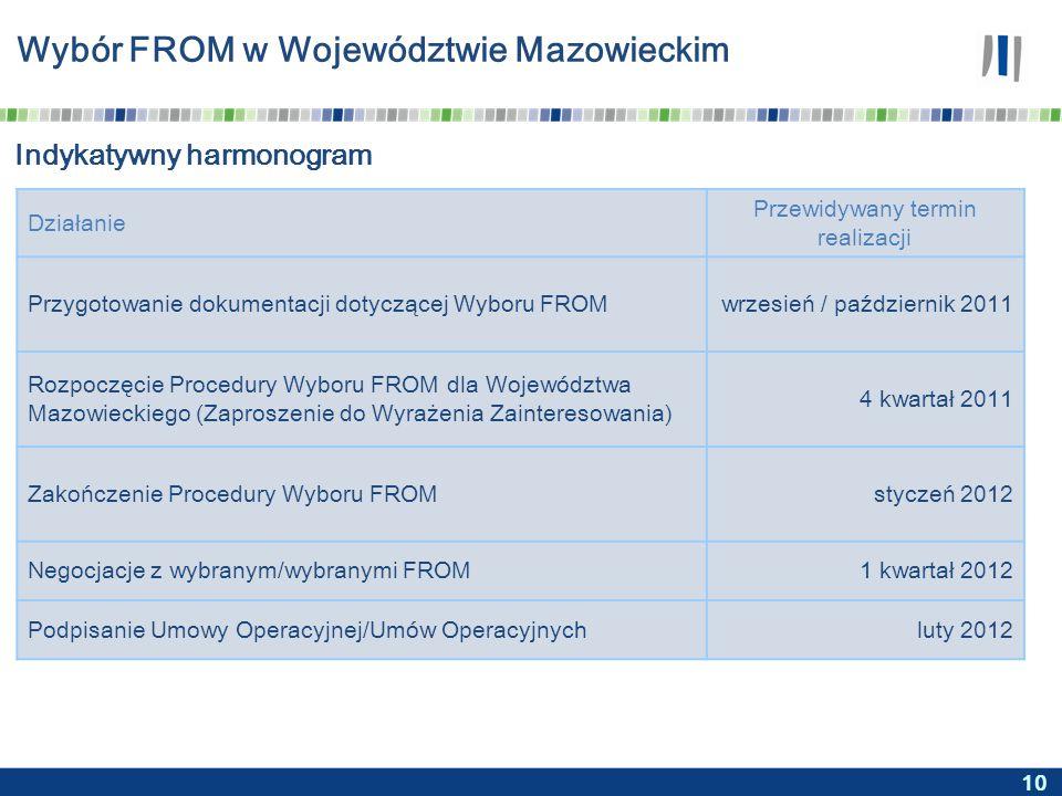 10 Wybór FROM w Województwie Mazowieckim Indykatywny harmonogram Działanie Przewidywany termin realizacji Przygotowanie dokumentacji dotyczącej Wyboru