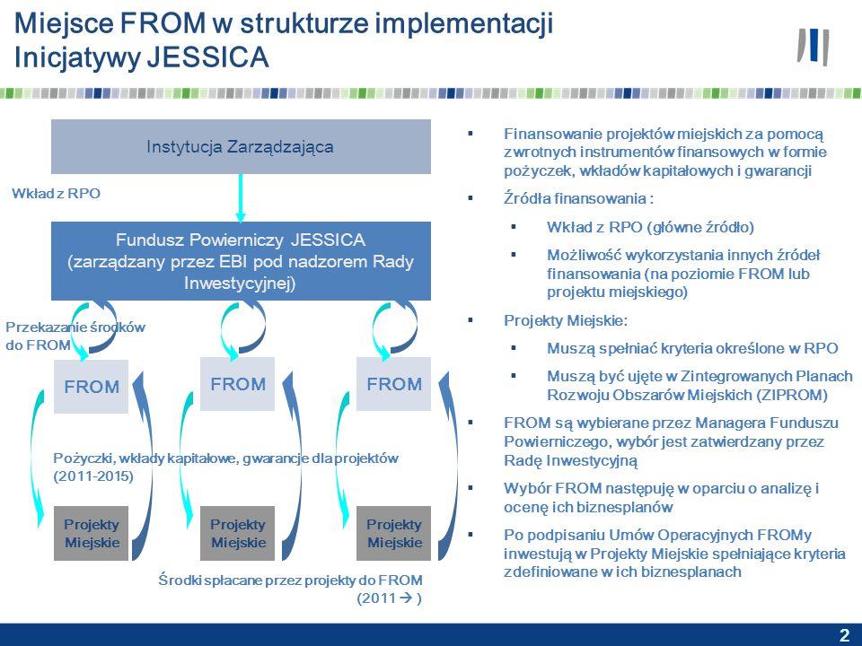 2 Miejsce FROM w strukturze implementacji Inicjatywy JESSICA Instytucja Zarządzająca Fundusz Powierniczy JESSICA (zarządzany przez EBI pod nadzorem Rady Inwestycyjnej) FROM Wkład z RPO Projekty Miejskie Przekazanie środków do FROM Pożyczki, wkłady kapitałowe, gwarancje dla projektów (2011-2015) Środki spłacane przez projekty do FROM (2011  ) FROM Projekty Miejskie  Finansowanie projektów miejskich za pomocą zwrotnych instrumentów finansowych w formie pożyczek, wkładów kapitałowych i gwarancji  Źródła finansowania :  Wkład z RPO (główne źródło)  Możliwość wykorzystania innych źródeł finansowania (na poziomie FROM lub projektu miejskiego)  Projekty Miejskie:  Muszą spełniać kryteria określone w RPO  Muszą być ujęte w Zintegrowanych Planach Rozwoju Obszarów Miejskich (ZIPROM)  FROM są wybierane przez Managera Funduszu Powierniczego, wybór jest zatwierdzany przez Radę Inwestycyjną  Wybór FROM następuję w oparciu o analizę i ocenę ich biznesplanów  Po podpisaniu Umów Operacyjnych FROMy inwestują w Projekty Miejskie spełniające kryteria zdefiniowane w ich biznesplanach