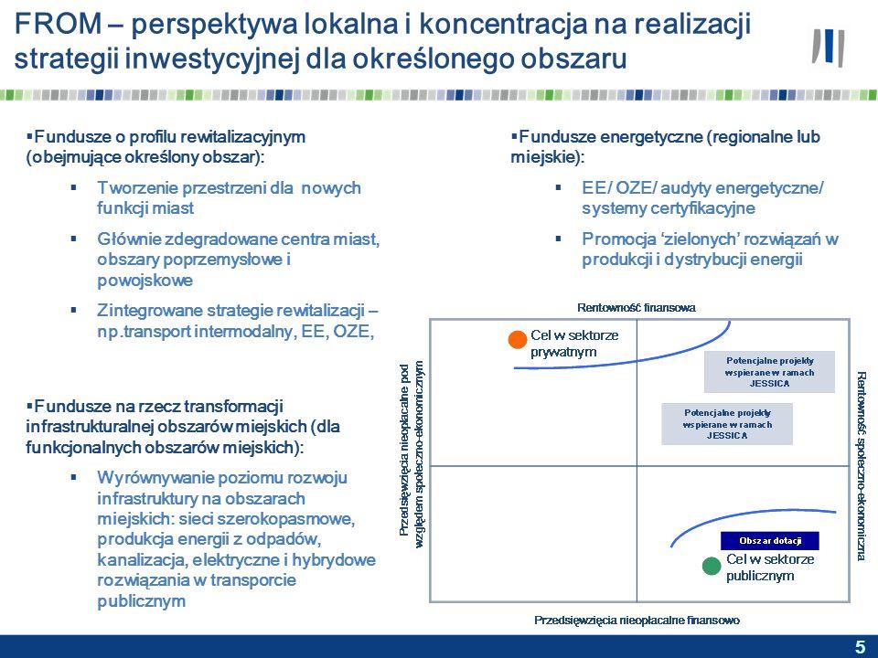 5  Fundusze o profilu rewitalizacyjnym (obejmujące określony obszar):  Tworzenie przestrzeni dla nowych funkcji miast  Głównie zdegradowane centra miast, obszary poprzemysłowe i powojskowe  Zintegrowane strategie rewitalizacji – np.transport intermodalny, EE, OZE, FROM – perspektywa lokalna i koncentracja na realizacji strategii inwestycyjnej dla określonego obszaru  Fundusze na rzecz transformacji infrastrukturalnej obszarów miejskich (dla funkcjonalnych obszarów miejskich):  Wyrównywanie poziomu rozwoju infrastruktury na obszarach miejskich: sieci szerokopasmowe, produkcja energii z odpadów, kanalizacja, elektryczne i hybrydowe rozwiązania w transporcie publicznym  Fundusze energetyczne (regionalne lub miejskie):  EE/ OZE/ audyty energetyczne/ systemy certyfikacyjne  Promocja 'zielonych' rozwiązań w produkcji i dystrybucji energii
