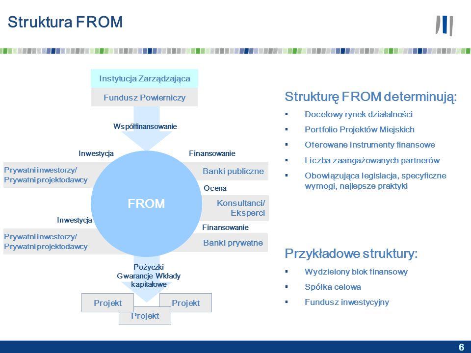 6 Prywatni inwestorzy/ Prywatni projektodawcy Prywatni inwestorzy/ Prywatni projektodawcy Struktura FROM Strukturę FROM determinują:  Docelowy rynek działalności  Portfolio Projektów Miejskich  Oferowane instrumenty finansowe  Liczba zaangażowanych partnerów  Obowiązująca legislacja, specyficzne wymogi, najlepsze praktyki Przykładowe struktury:  Wydzielony blok finansowy  Spółka celowa  Fundusz inwestycyjny Banki prywatne Konsultanci/ Eksperci Banki publiczne FROM Fundusz Powierniczy Instytucja Zarządzająca Finansowanie Współfinansowanie Ocena Inwestycja Pożyczki Gwarancje Wkłady kapitałowe Projekt