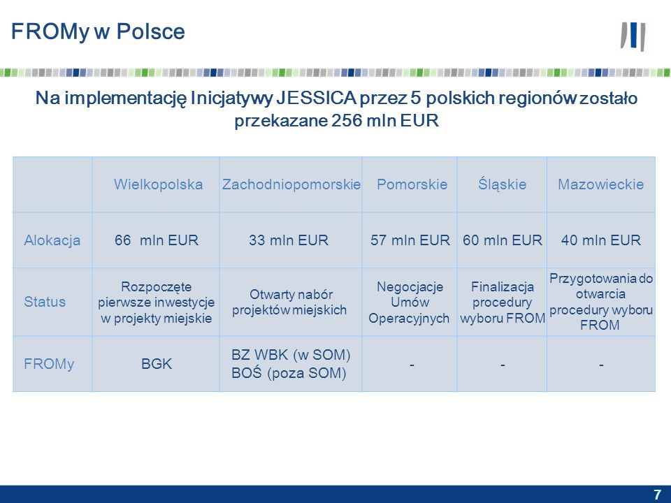 7 FROMy w Polsce Na implementację Inicjatywy JESSICA przez 5 polskich regionów zostało przekazane 256 mln EUR WielkopolskaZachodniopomorskie PomorskieŚląskieMazowieckie Alokacja66 mln EUR33 mln EUR 57 mln EUR60 mln EUR40 mln EUR Status Rozpoczęte pierwsze inwestycje w projekty miejskie Otwarty nabór projektów miejskich Negocjacje Umów Operacyjnych Finalizacja procedury wyboru FROM Przygotowania do otwarcia procedury wyboru FROM FROMyBGK BZ WBK (w SOM) BOŚ (poza SOM) ---