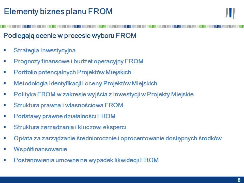 8 Elementy biznes planu FROM Podlegają ocenie w procesie wyboru FROM  Strategia Inwestycyjna  Prognozy finansowe i budżet operacyjny FROM  Portfoli