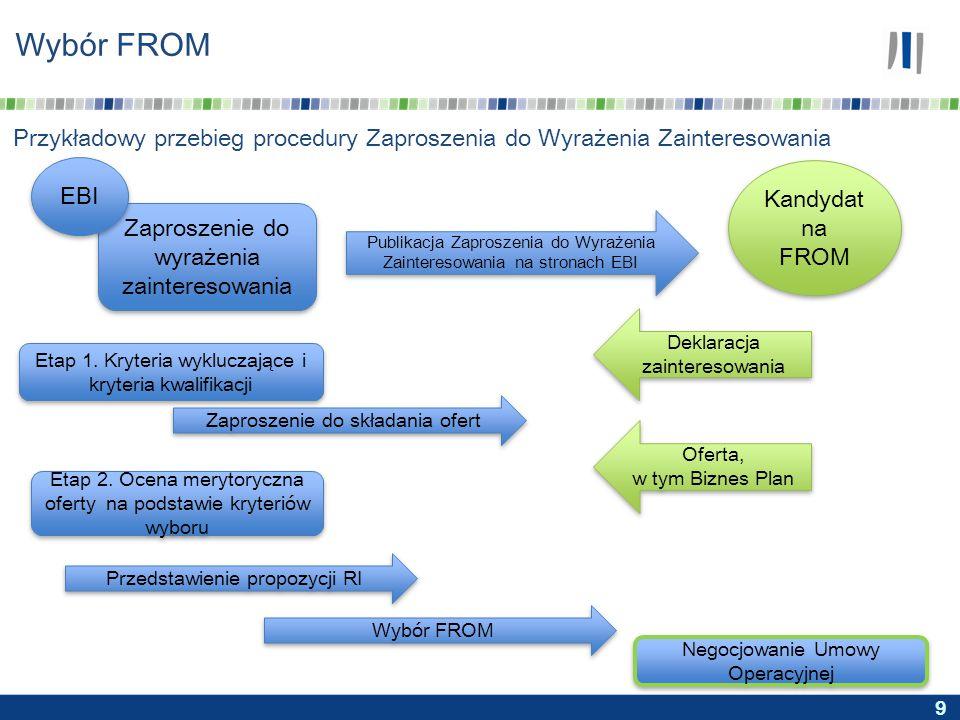 9 Wybór FROM Przykładowy przebieg procedury Zaproszenia do Wyrażenia Zainteresowania Zaproszenie do wyrażenia zainteresowania Deklaracja zainteresowania EBI Publikacja Zaproszenia do Wyrażenia Zainteresowania na stronach EBI Kandydat na FROM Etap 1.